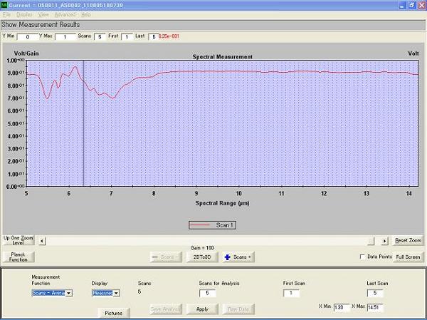 セラミックスの分光放射率