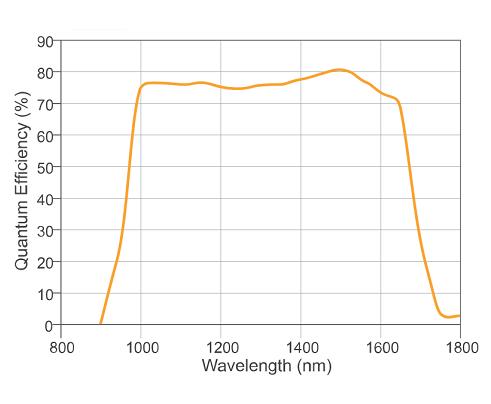 量子効率グラフ_owl640S