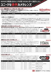 lens leaflet 202011-2