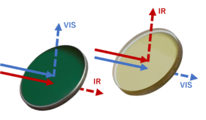 赤外線 可視光 分離 フィルタ